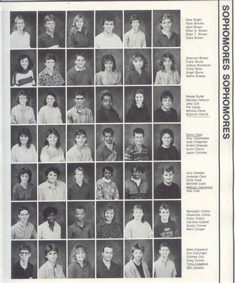 yearbook layout philippines 1988 newnan high school yearbook toonit up graphics