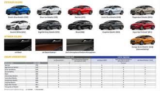 colors for 2017 cruze hatchback colors exterior interior 2017 ron westphal chevrolet dealer aurora il new used