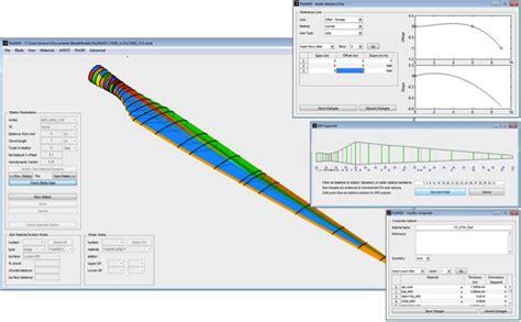 indonesia wind design code rotor design tools sandia energy