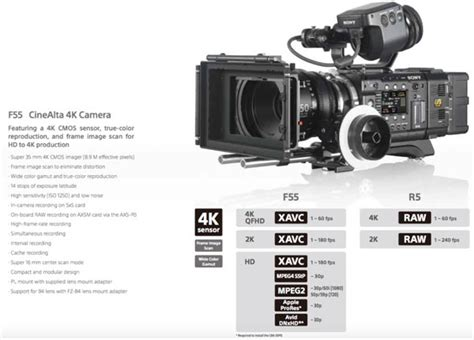 sony f55 workflow sony 4k cameras f65 and f55 the motion picture