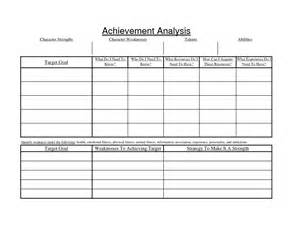 Goal Planning Template by Best Photos Of Business Goals Template Goal Setting