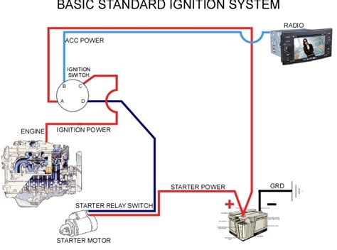 passtime wiring diagram wiring diagram and schematic