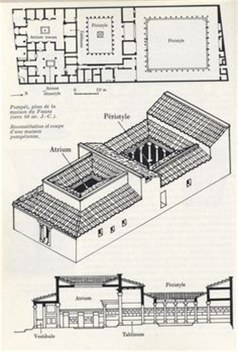 basic plan of a roman house with atrium entrance and basic plan of a roman house with atrium entrance and