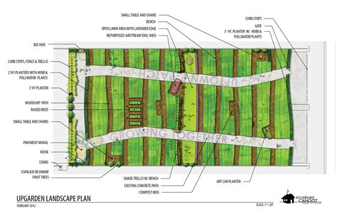 green plans seattle s upgarden p patch takes community gardening to