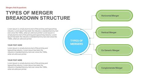 Merger And Acquisition Ppt Templates Slidebazaar Merger And Acquisition Ppt Templates