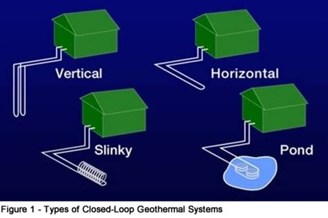 geothermal heating and cooling systems eh: minnesota