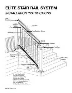 Bc Building Code Handrail railing height bc building code driverlayer search engine