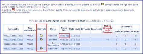 cassetto fiscale inps assistenza ai servizi telematici entratel