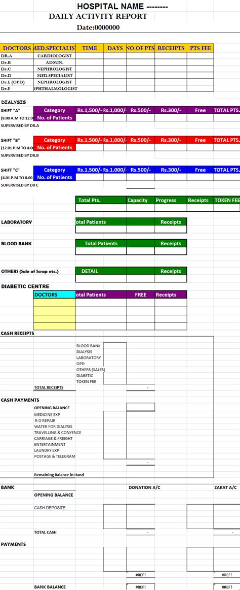 daily hospital report template free report templates