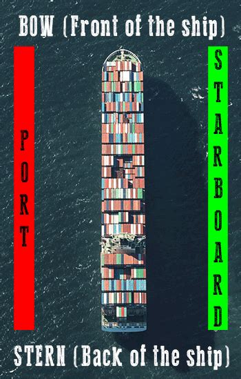 port side vs starboard port and starboard side of a ship interesting information
