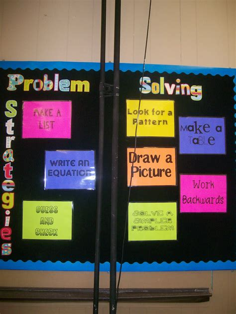 Decorating A Small Room by Math Love Drawing Pictures Reflections On Problem Solving