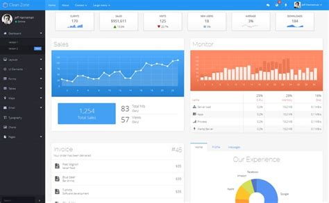 conquer responsive admin dashboard template 40 premium admin dashboard templates designrfix