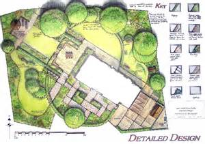 backyard plans designs formal garden design small garden design layout cool