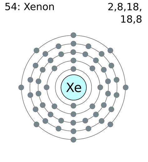 gold electron dot diagram adopt a element xenon