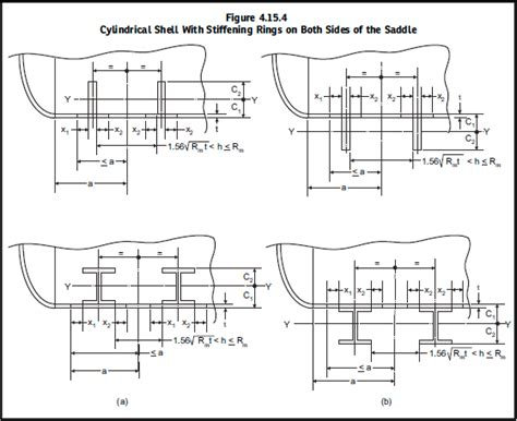 asme section 4 asme section viii division 2 2015 figure 4 15 3 4 asme