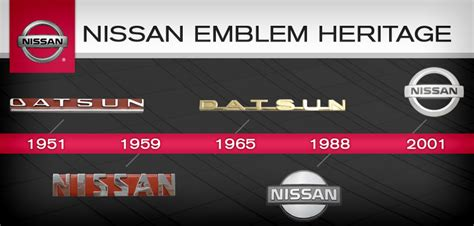 vintage datsun logo nissan logo archives hacked by mister spy