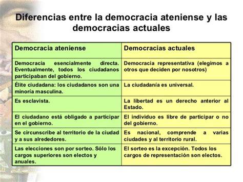 tabla de concordancias con la antigua ley mehes diferencias y similitudes entre rep 250 blica y democracia
