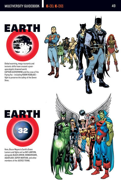 through the multiverse books the dc multiverse comic and superheroes