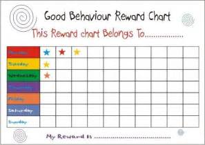 Toddler Behavior Chart Template by Rewards For Behavior In Toddlers Reward Chart For