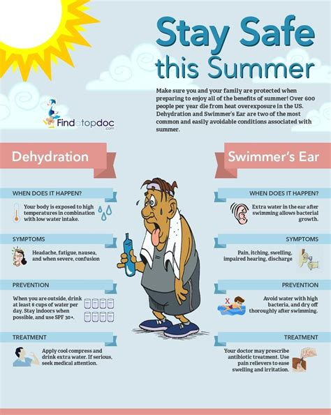 dehydration of dehydration causes symptoms and prevention