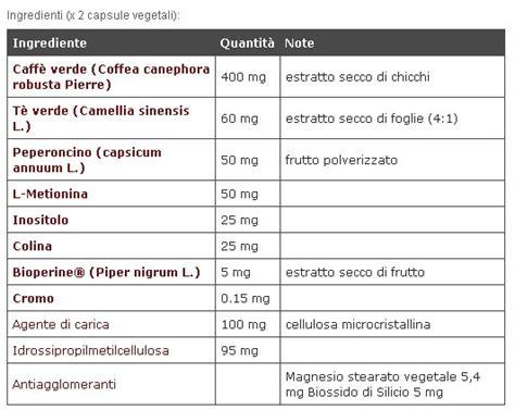 alimentazione per gruppo sanguigno a positivo schema dieta gruppo sanguigno 0 fare di una mosca