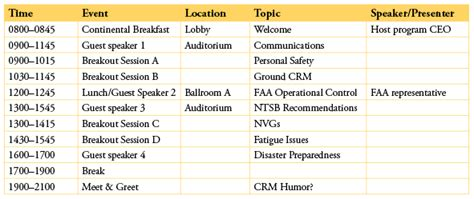 Sle Event Programs Ideal Vistalist Co Formal Safety Program Template