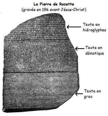 Dans Rosetta 1 de tout et de rien il s en ai pass 233 des choses un 19