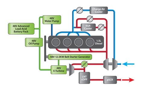 phase converter wiring diagram on 3 rotary phase get