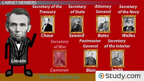 Abraham Lincoln Cabinet Members List by President Lincoln S Cabinet Members Dynamics