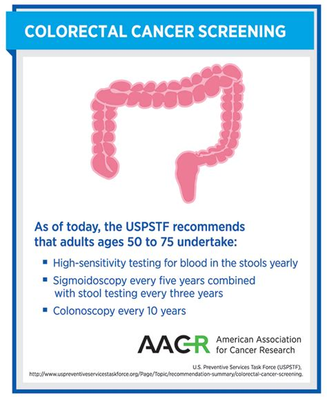 New Stool Test For Colon Cancer by Colorectal Cancer Screening Rates Well Below Government