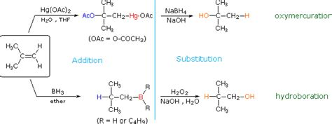 2 methylpropene hydration alkene reactivity