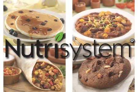 exactly how much does nutrisystem cost every week?