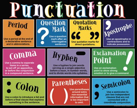 free charts that teach apostrophes and commas the classroom key
