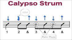 strumming pattern love yourself pop reggae strum acoustic guitar lesson http www