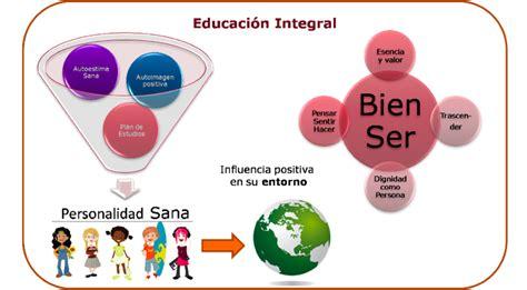 modelo educativo inicio modelo educativo