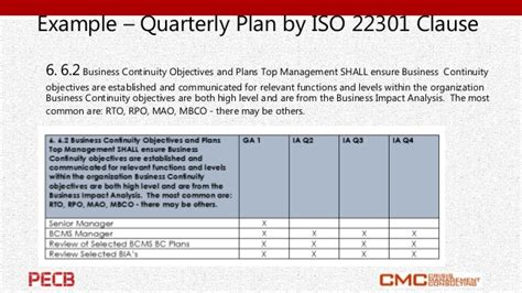 Leveraging Gap Assessments And Internal Audits In Iso 22301 Iso 22301 Gap Analysis Template