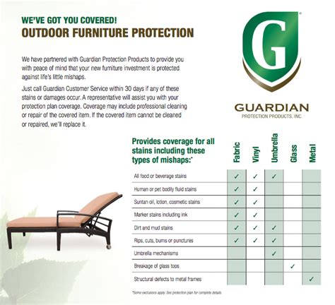 Guardian Furniture Protection by Guardian Outdoor Furniture Protection Plan