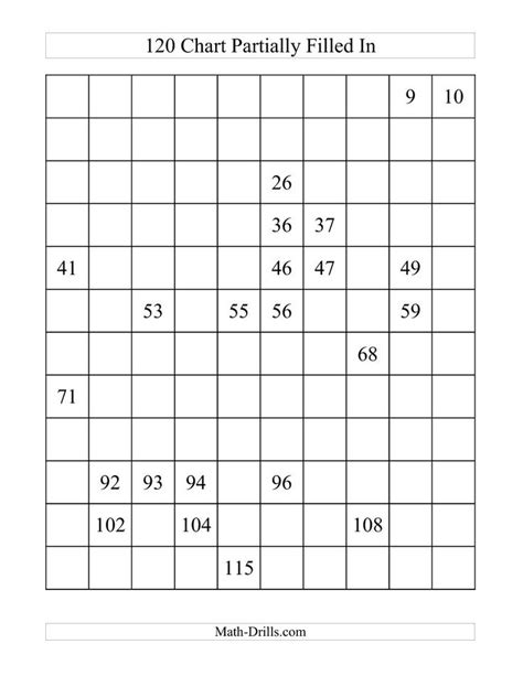 partial hundreds chart printable 120 chart partially filled a math worksheet freemath