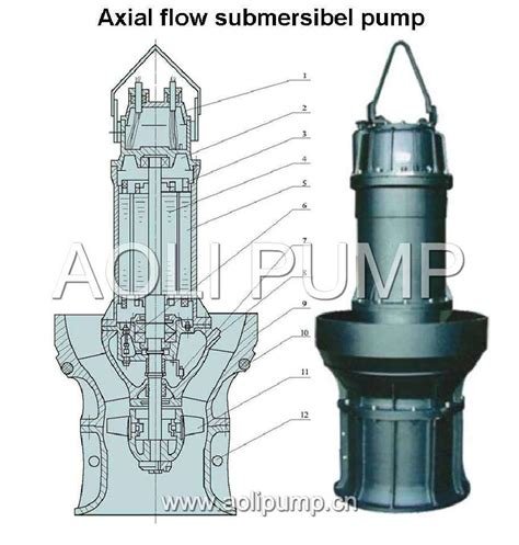 Pompa Submersible Axial Flow china qz axial flow submersible photos pictures made in china