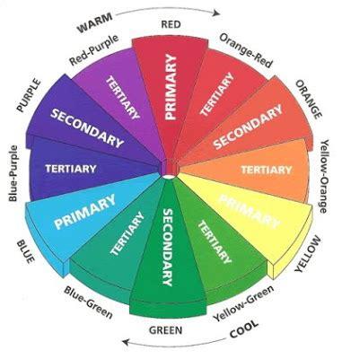 design elements color fundamentals d i y d e s i g n elements and principles of design