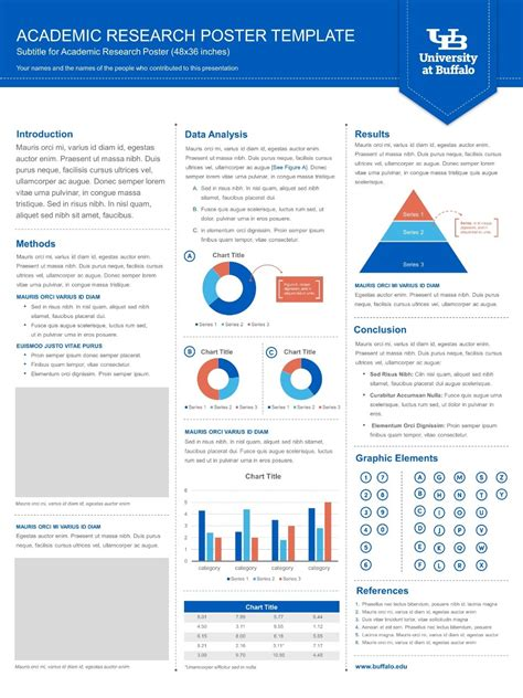 Presentation Templates University At Buffalo School Of Social Work University At Buffalo Poster Template