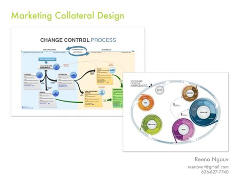 foundations of layout and composition marketing collateral change control process and software lifecycle infographics