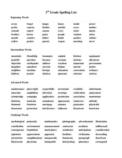 Parent Letter Spelling Spelling Bee Words 1st Grade 2013 2013 Spelling Bee Parent Letter And Lists 1 Spell