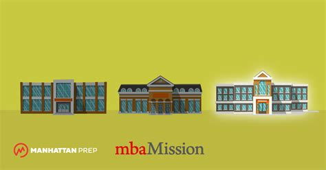 Golden Gate Mba Average Gmat by Updates From Manhattan Gmat Ask Gmat Experts Page 15