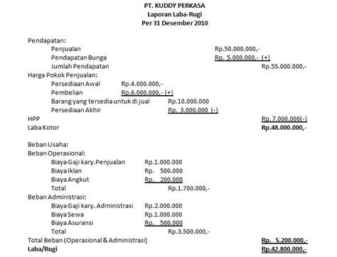 format laporan laba rugi lengkap laporan laba rugi single step multiple step aprianto