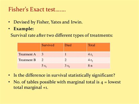 fisher exact test calculator test of significance in statistics