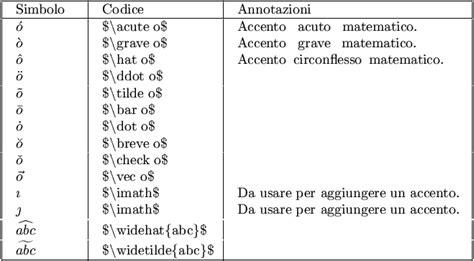 lettere greche matematica appunti di informatica libera