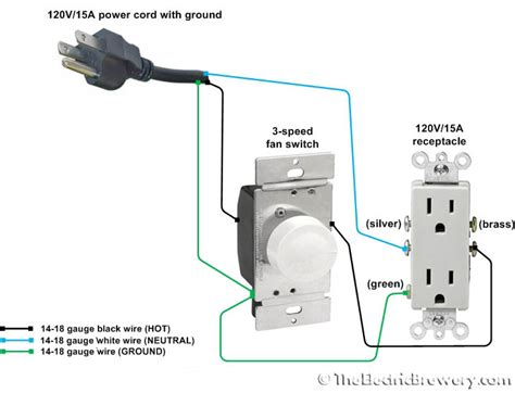 15a outlet wiring diagram 25 wiring diagram images