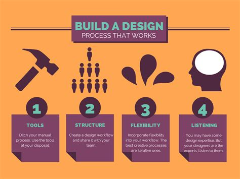 design is process 7 web design facts that will blow your mind development