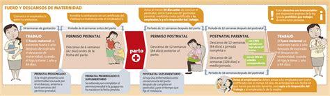nueva ley de maternidad ao 2016 ley maternidad 2016 ley de periodo de maternidad 2016